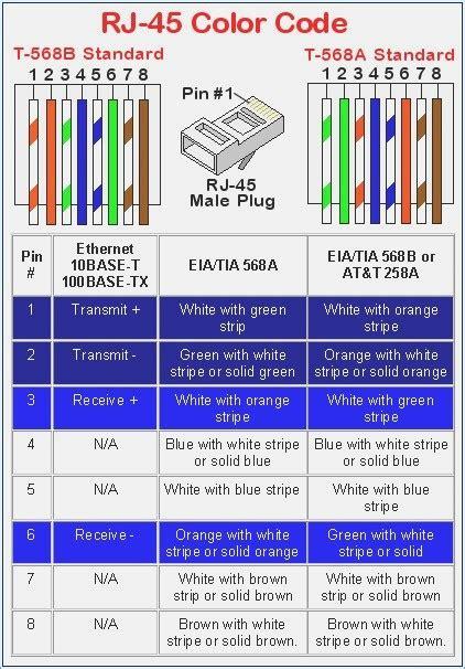 cat5e through wiring diagram vivresaville