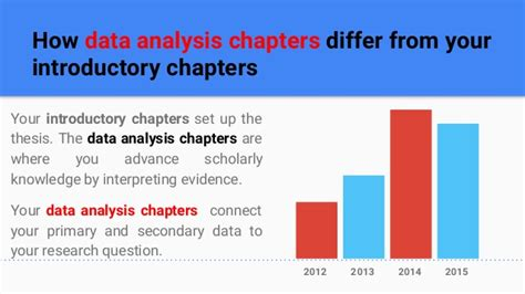 thesis data analysis how to write your dissertation data analysis chapters
