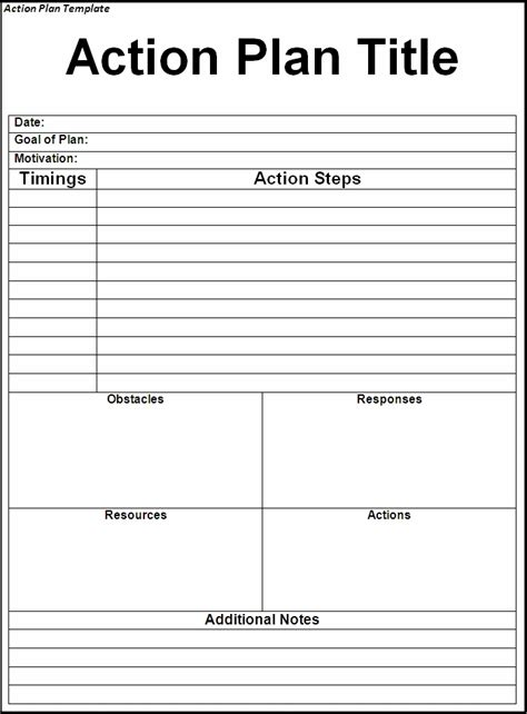 student action plan template professional career action