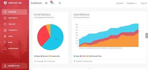 12 Best Free Angularjs Admin Dashboard Themes On Air Code Angular Dashboard Template