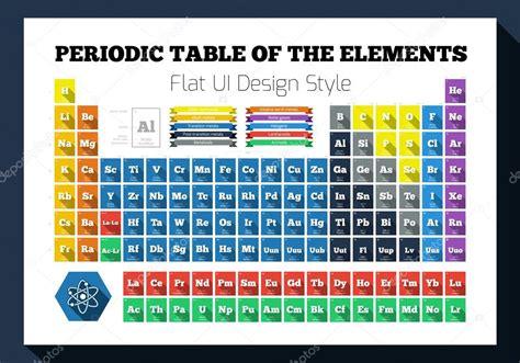 tavola disegno pc piatto tavola periodica degli elementi chimici