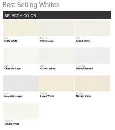 Behr Paint Colors Interior Home Depot 2016 paint color ideas for your home home bunch