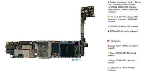 iphone  model  teardown