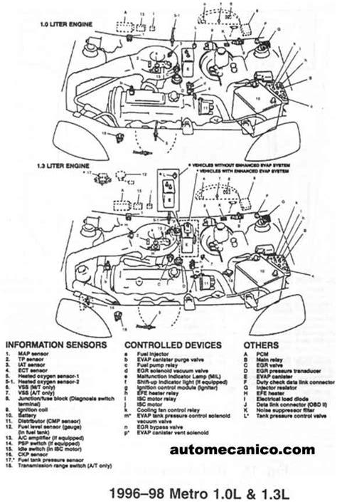 bandas y cadenas de tiempo automecanico g motors sensores y componentes mecanica automotriz