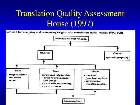 thesis on translation quality assessment ppt translation theory and the non l iterary text