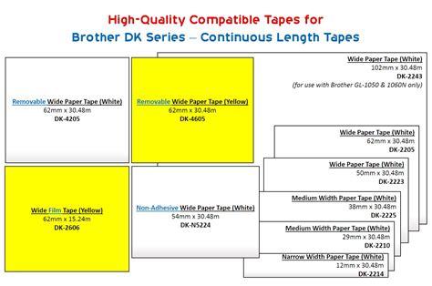 Dk Series Dk Continuous Length Dk 22210 compatible label