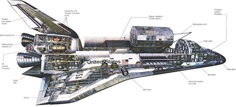 interior layout of space shuttle space shuttle diagram exterior page 4 pics about space