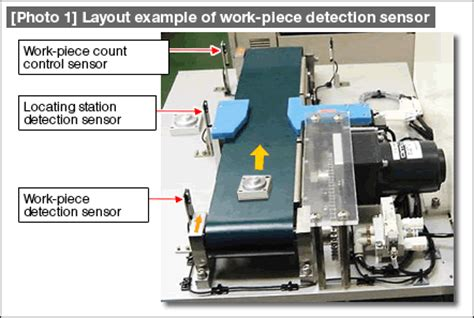 low cost automation tutorial technical tutorial misumi