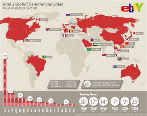 ebay worldwide ebay canada russia top ipad importing countries cult