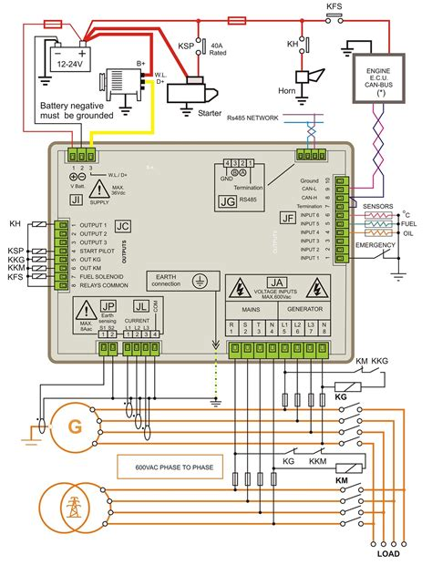 b and p l supply generator control panel for industrial applications