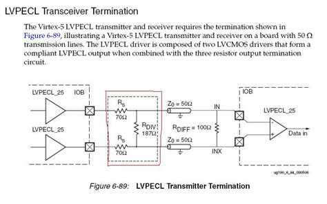 xilinx termination resistor lvpecl termination resistor 28 images tlk2541 douttx and dinrx digital standard high speed
