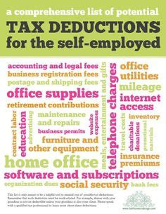 475 tax deductions for businesses and self employed individuals an a to z guide to hundreds of tax write offs 422 tax deductions for businesses and self employed individuals books 1099 self employment deductions self employment