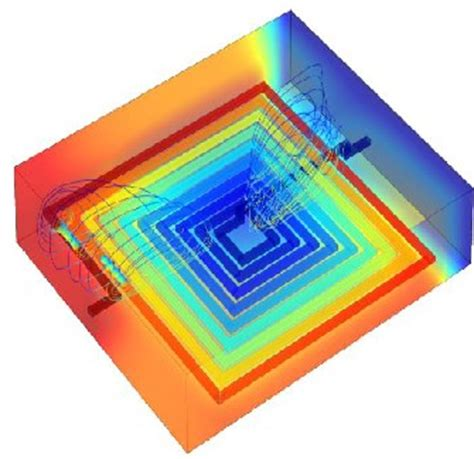 square inductor inductance analysis of rf mems square spiral inductor
