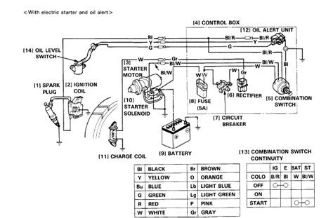 ignition switch wiring diagram honda harmony 1011 honda