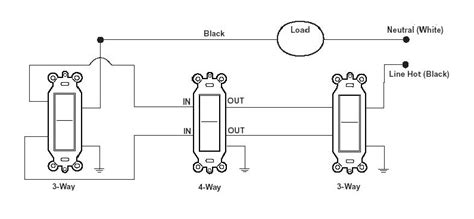leviton 3 way switch wiring diagram decora leviton 4 way