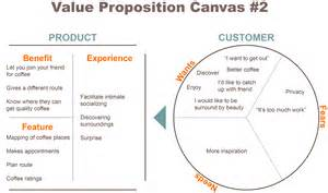 value proposition canvas template value proposition canvas 2 dbb12