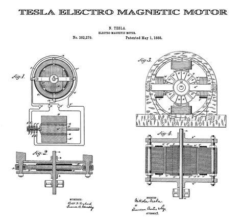 Tesla Electromagnetic Motor Tesla Electro Magnetic Motor Patent 1888 Digital