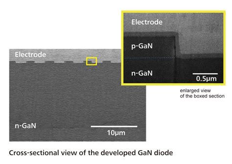 gan diode panasonic claims 7 6ka cm 178 for a gan diode