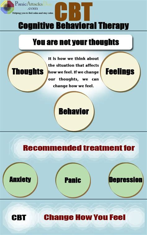 cognitive behavioral therapy your complete guide on cognitive behavioral therapy and emotional intelligence and empath and stoicism books cognitive behavioral therapy quotes quotesgram