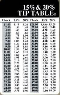 tip chart wallet card