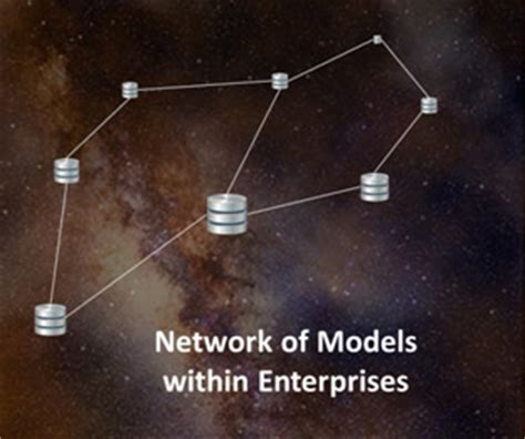 network modelling tools news