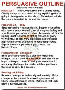 Tips For Writing A Persuasive Essay by Writing A Persuasive Text 56b Classroom