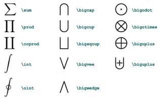 list of mathematical symbols