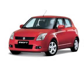 Maruti Suzuki Motor Top 5 Small Cars In India By Maruti Suzuki Auto