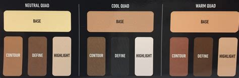 D Shade Light Eye Palette d shade and light eye contour palette review