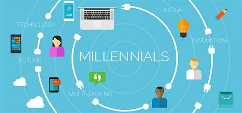 Millennial Generation Mba Market reaching the millennial market mapcom systems