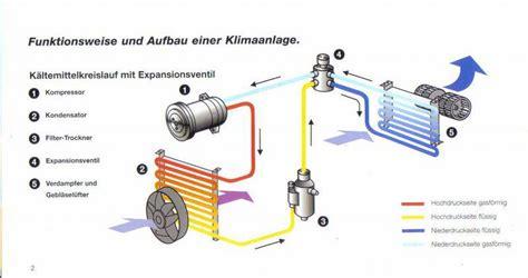 Klimaanlage Auto Wartung by Kfz Werkstatt Und Tankstelle Fr 246 Hlich Klimaanlage