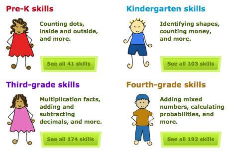 imagenes de matematicas en ingles maths for kids matem 225 ticas en ingl 233 s para ni 241 os para
