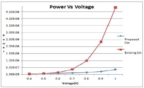 energy consumed by inductor is inductor power consumption 28 images power inductor inductor samsung electro mechanics