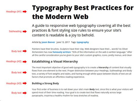 typography visual hierarchy web typography best practices for a modern website how