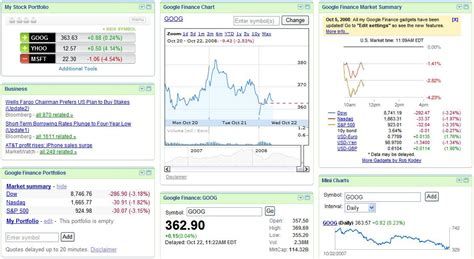 google finance dashboard gadgets