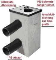 Musterbrief Widerspruch Bg Bau Rund Ums Fahrsilo Und Kondensatsch 228 Chte