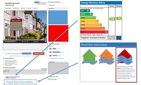 buying a house flood risk insurance association wants traffic light warning system on flood risk