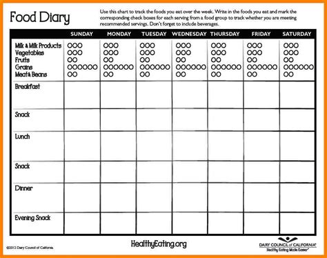 9 food diary template appeal leter