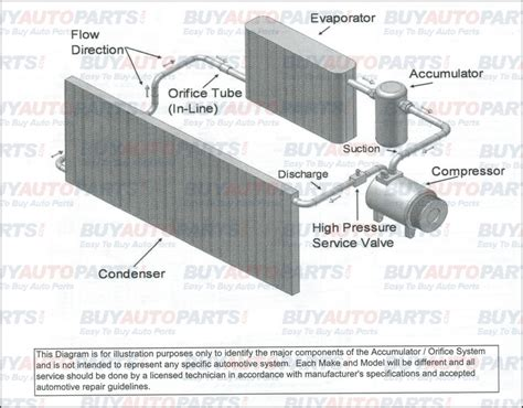 the buyautoparts ultimate car a c buying guide on everything auto at buyautoparts