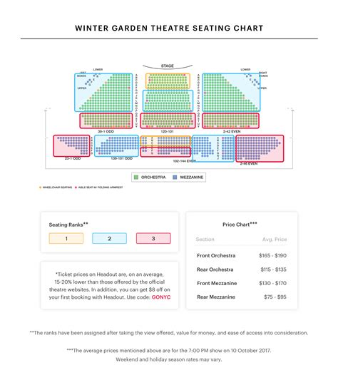 Winter Garden Theatre Seating Chart by Winter Garden Theatre Seating Chart Best Seats Pro Tips