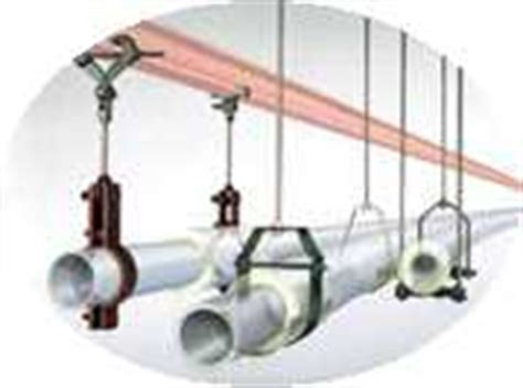 Plumbing Pipe Hangers And Supports by Products