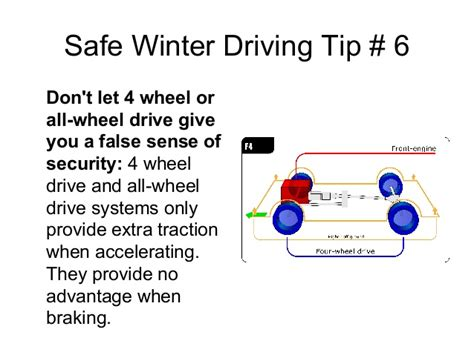 8 Tips On Driving Safe In Snow by Winter Safety Driving Tips December