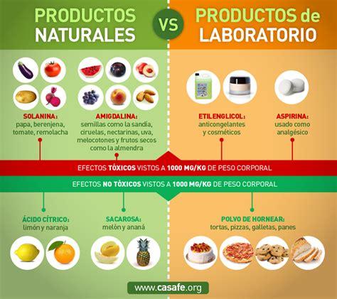 imagenes productos naturales desmitificando los productos para la protecci 243 n de los