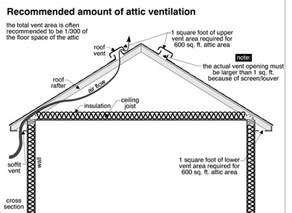 virginia roofing siding company attic ventilation contractor northern va md dc