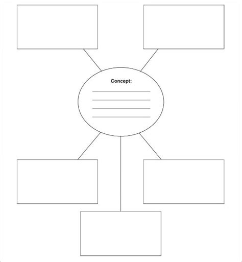 Concept Map Template Blank Free Mind Pdf Webbacklinks Info Concept Web Template For Word