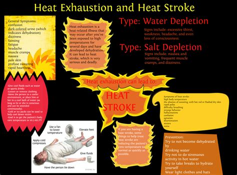 heat stroke signs php leading zeros phpsourcecode net