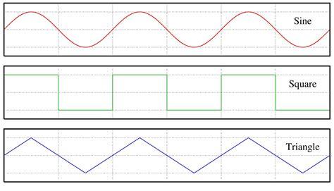 signal generator symbol images electrical circuit