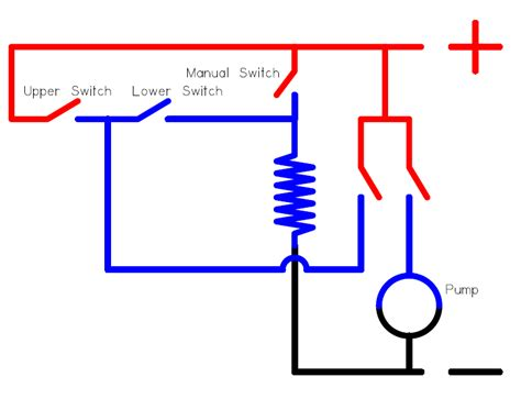 wiring diagram for attwood float switch wiring diagram for