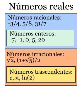 1549523821 comment etre numero sur google clasificacion de los numeros el alfabeto y los numeros