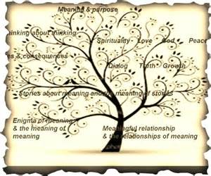 meaning of tree 15 best images about school project on pinterest trees